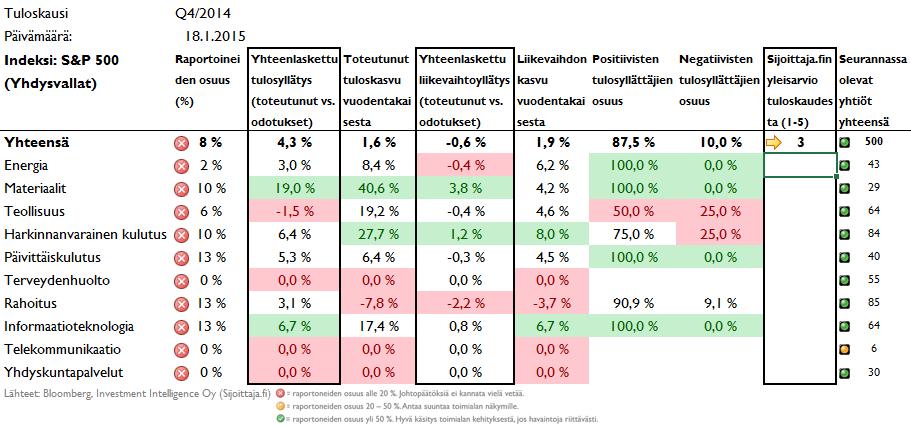 20150115-tulosyllätykset-spx