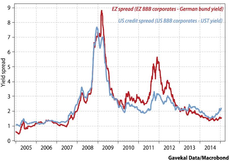 20150121-by-gk-hy-riskilisat-us-vs-euro