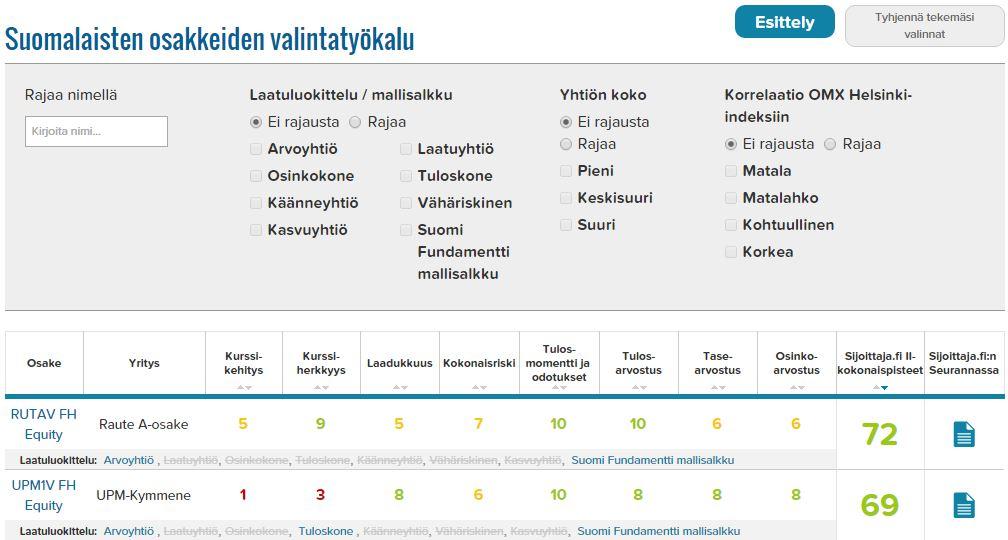 Suomalaisten osakkeiden valintatyökalu