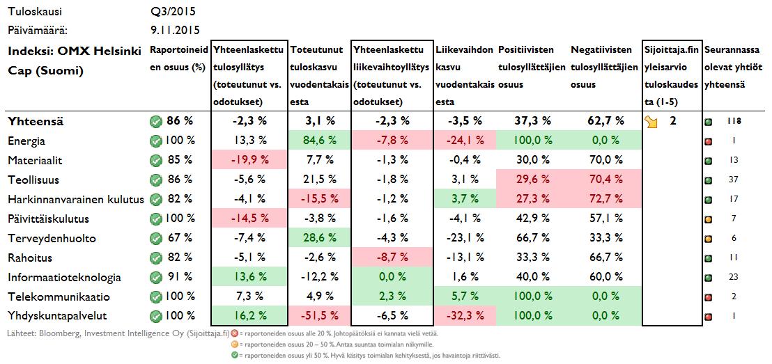 20151109-tulosyllatykset-hexp