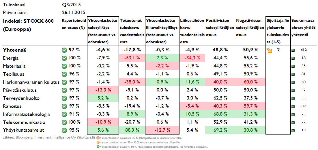 20151126-tulosyllatykset-sxxp
