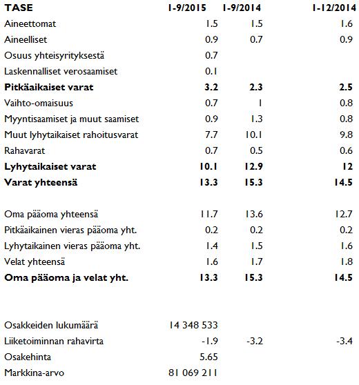 Biohit tase