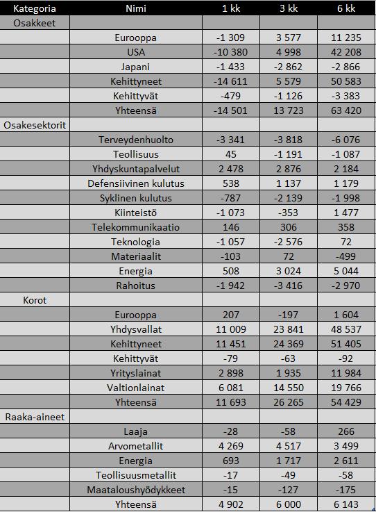 20160225-flow-sektorit