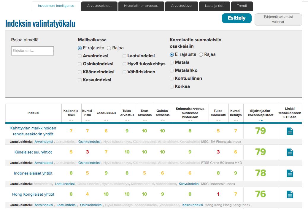 mihin kannattaa sijoittaa, indeksin valintatyökalu