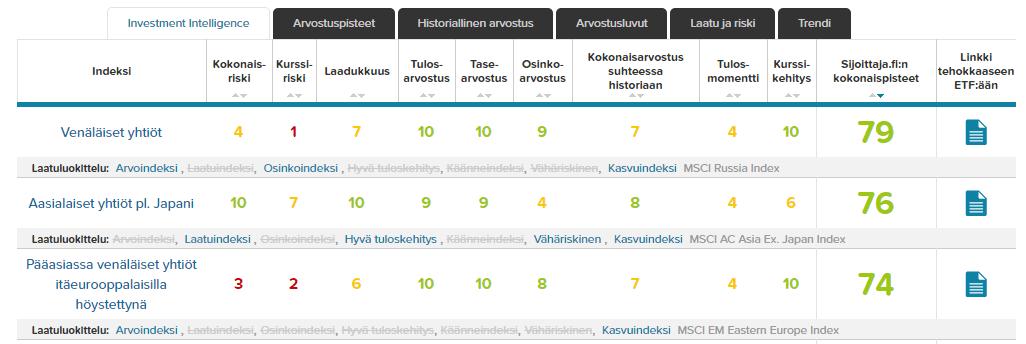 20160406-indeksinvalintatyökalukärki