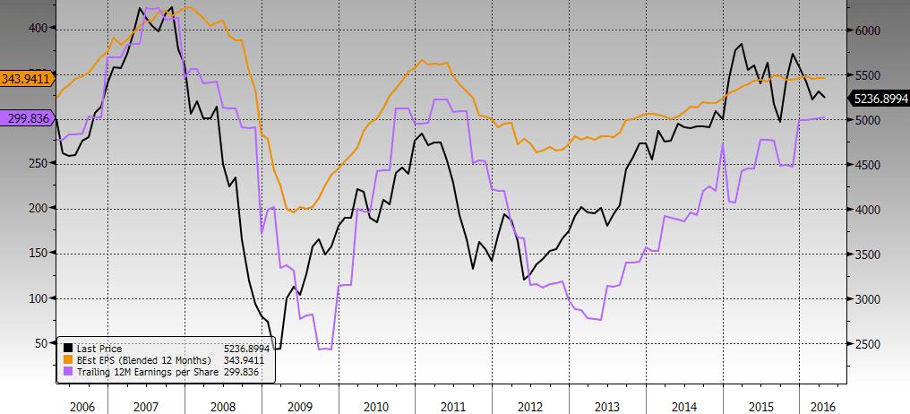 Suomalaiset osakkeet