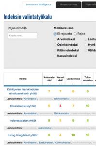 indeksin valintatyökalu