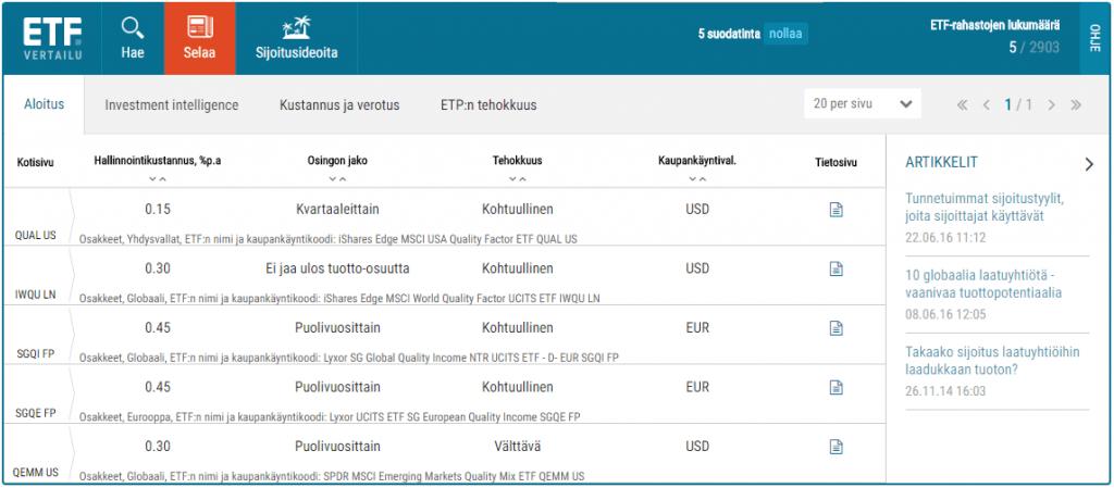 ETF-valintatyökalu