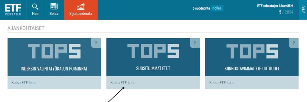 TOP5 suosituimmat ETFt