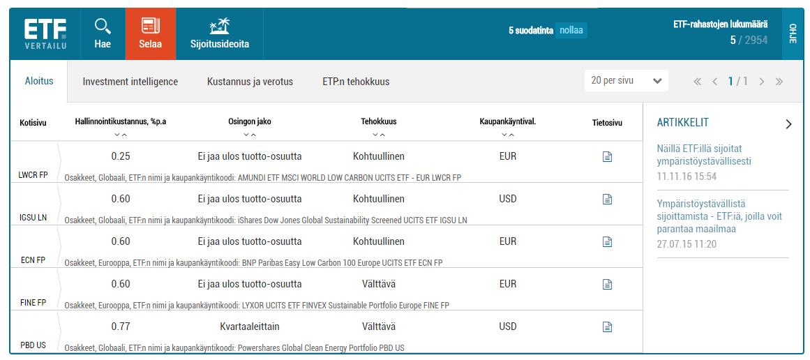 20170124-etftyokalu-eettinen-lista