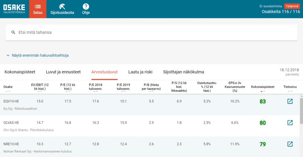 Helsingin pörssi: Osaketyökalu pisteyttää lähes kaikki Helsingin pörssin osakkeet