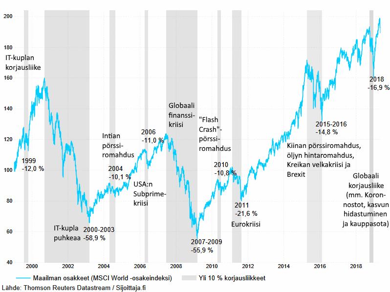 ETF-rahastot ja indeksisijoittamisen pimeä puoli