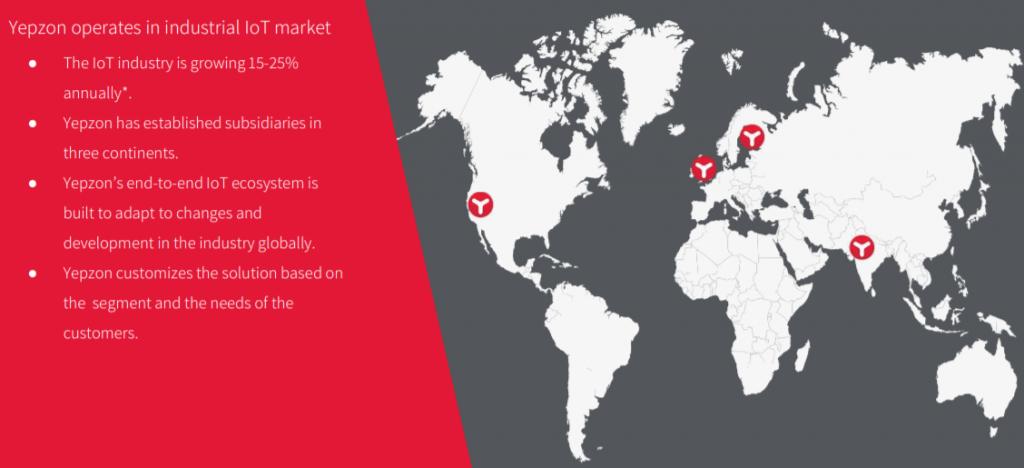 Yepzon toimii globaaleilla esineiden internetin markkinoilla (IoT, Internet of Things. Yepzonin osakeanti.
