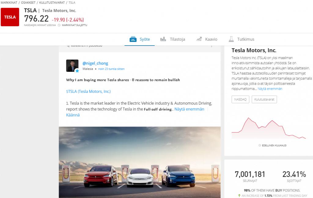 eToro analyysit, näkemykset, tilastot ja tutkimus. Tesla